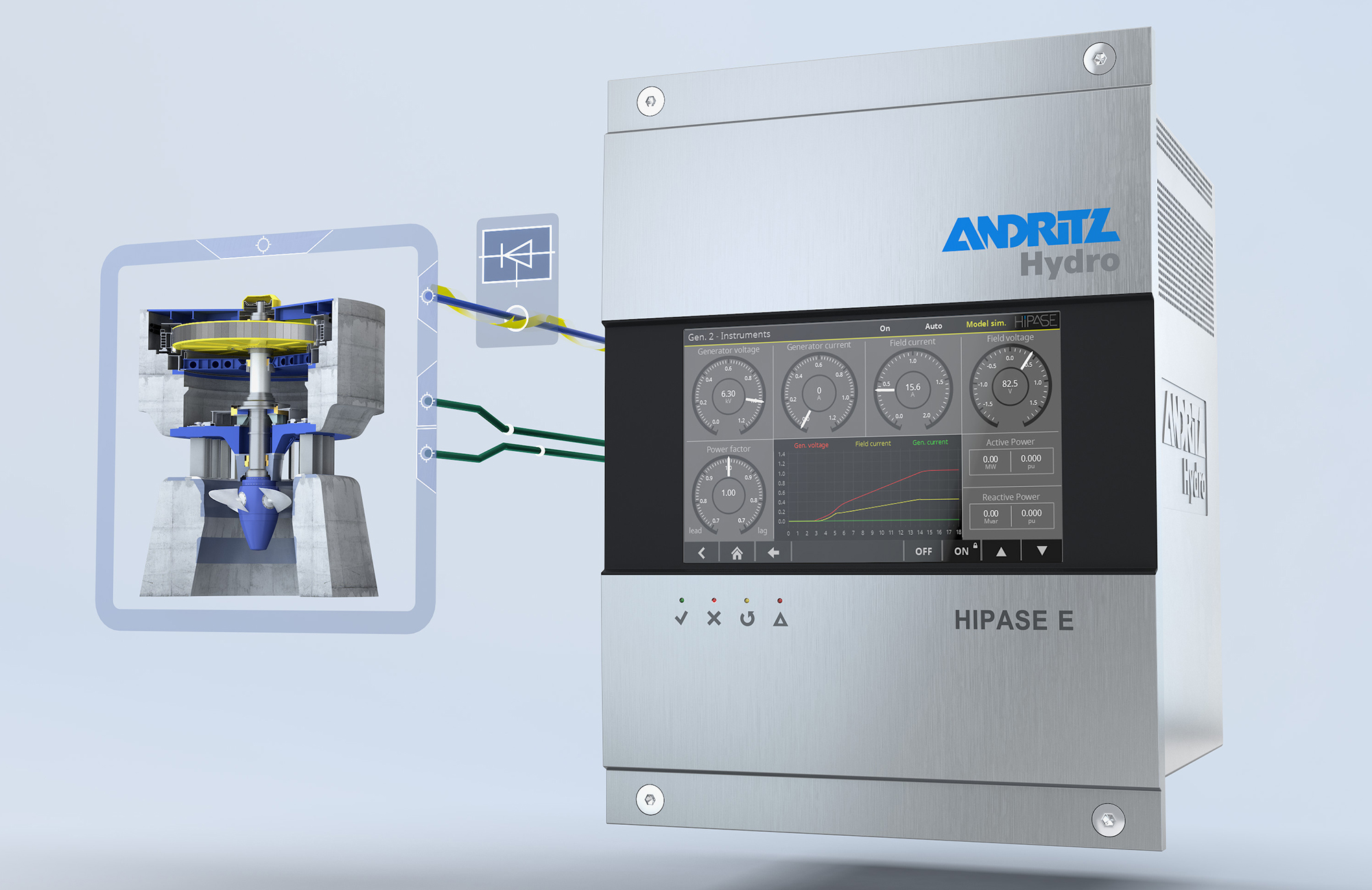 Automation Excitation Systems Hipase And Thyne Motor Ac 220volt Synchronous Rotari E