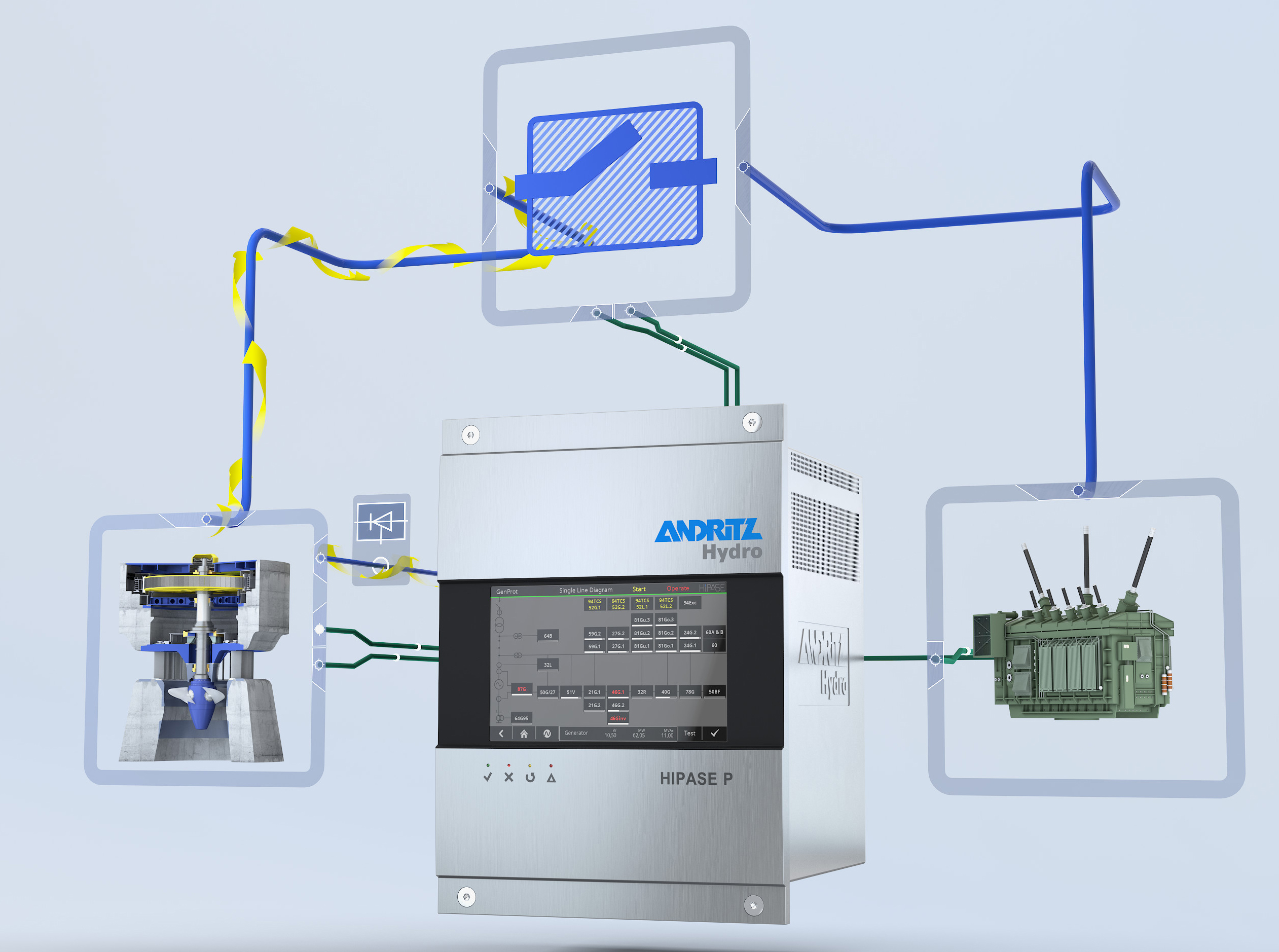 Automation Protection Systems Hipase P And Drs Power Relay Operation