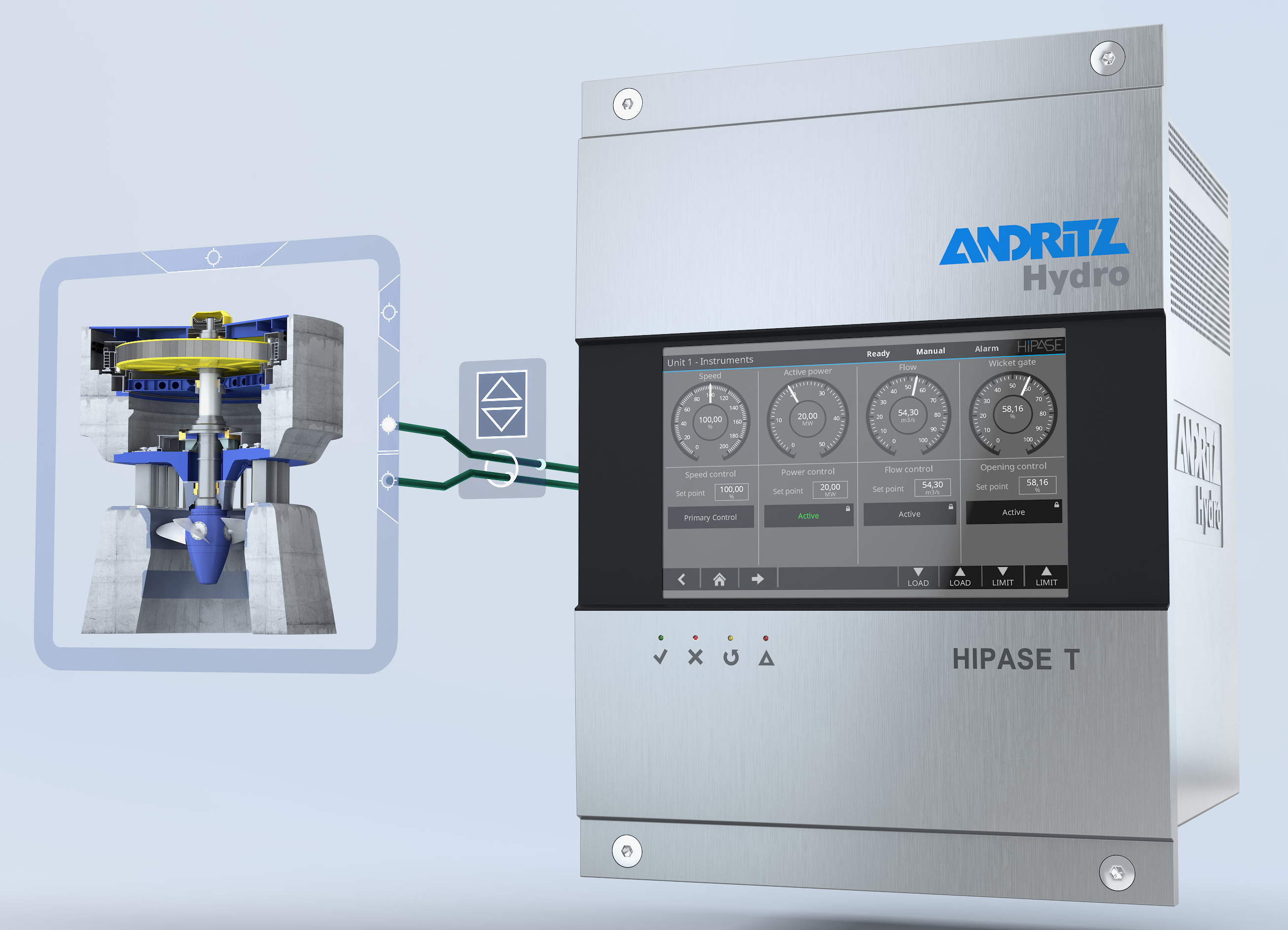 Automation Turbine Governor And Hydraulilc Power Unit Switch With Remote Controller To Control Ac Motor Our Hipase T