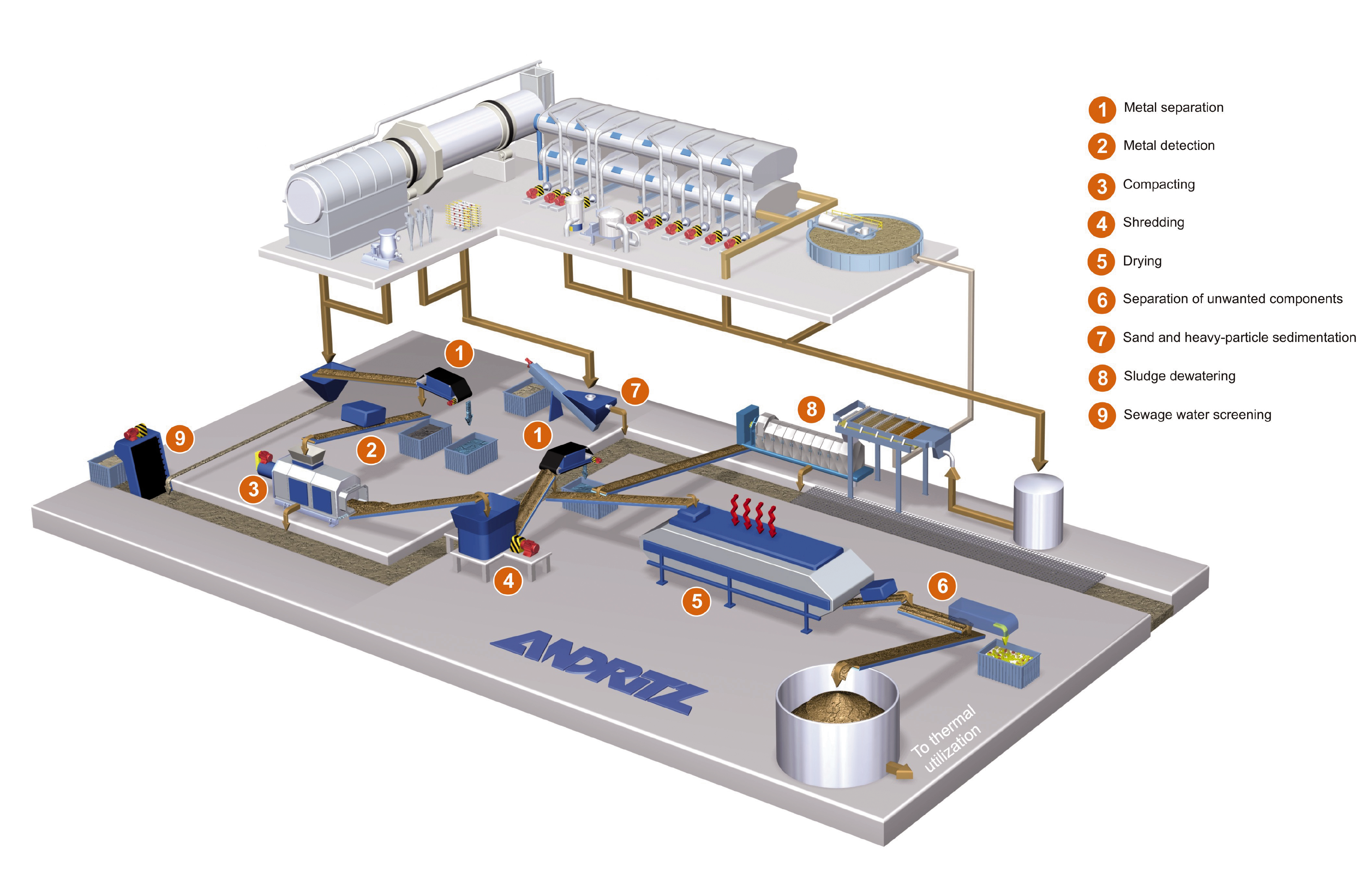 systems paper Bw papersystems is a combination of 10 brands that are together to synthesize  manufacturing in the paper process industries we operate under brand names:.