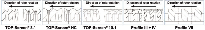 Typical Drill-Tec screen basket profiles and hole geometries