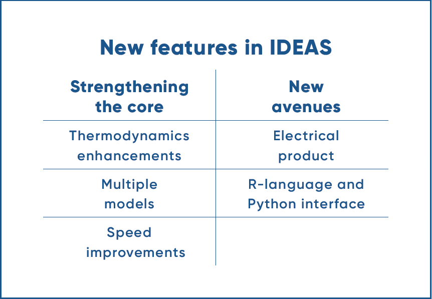 AHEAD IDEAS new features