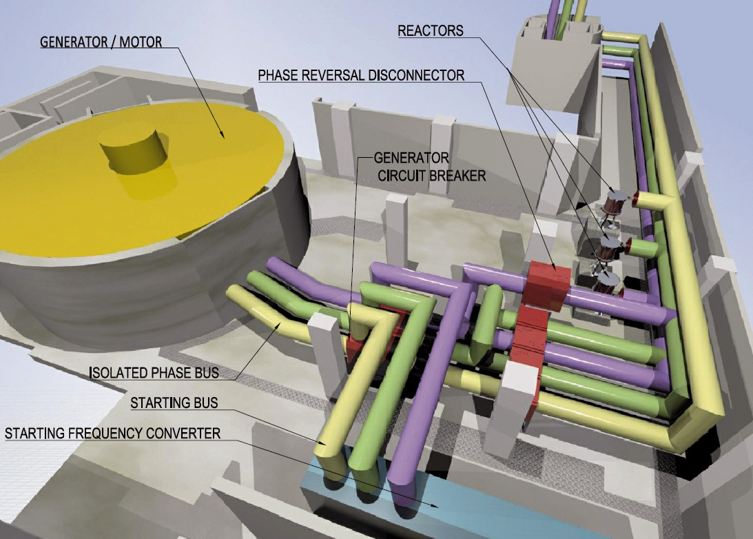 Axonometric view of generator bus duct