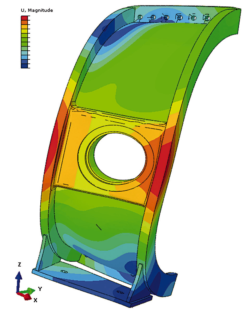 Finite element analysis plot for stress and deformation verification.